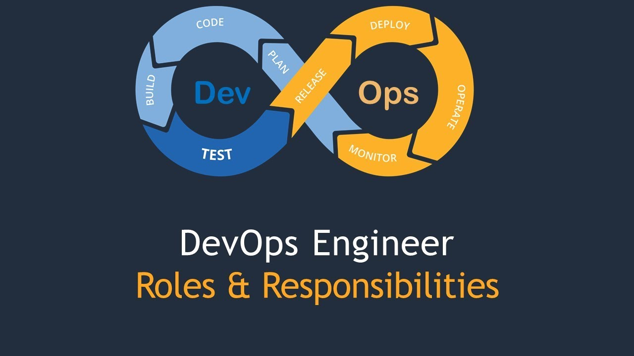 Role of a DevOps Engineer