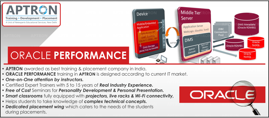 Best Oracle Performance Tunning training institute in noida
