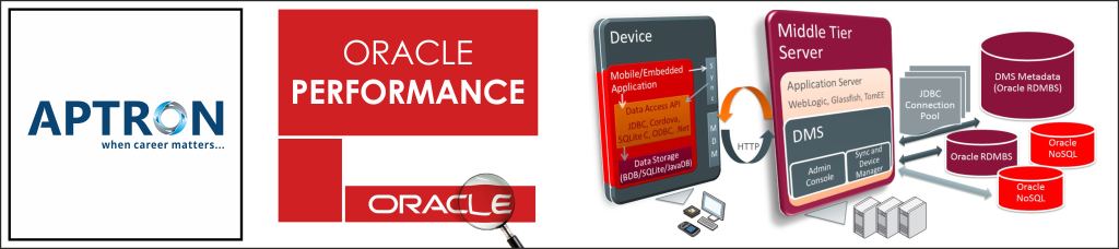 Best oracle-performance-tunning training institute in noida