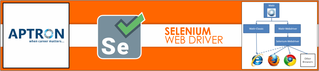 Best selenium-web-driver training institute in noida