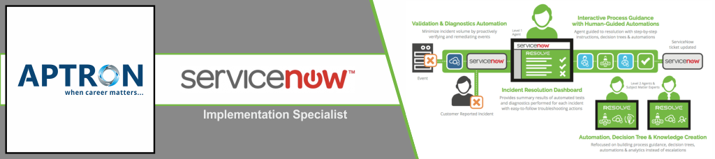 Best servicenow-implementation-specialist training institute in noida
