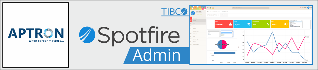 Best tibco-spotfire training institute in noida