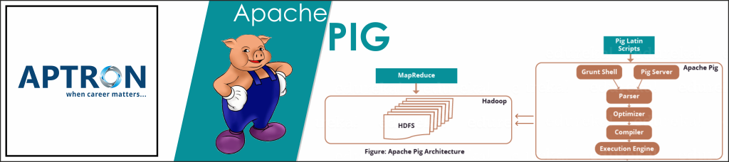 Best apache-pig training institute in noida